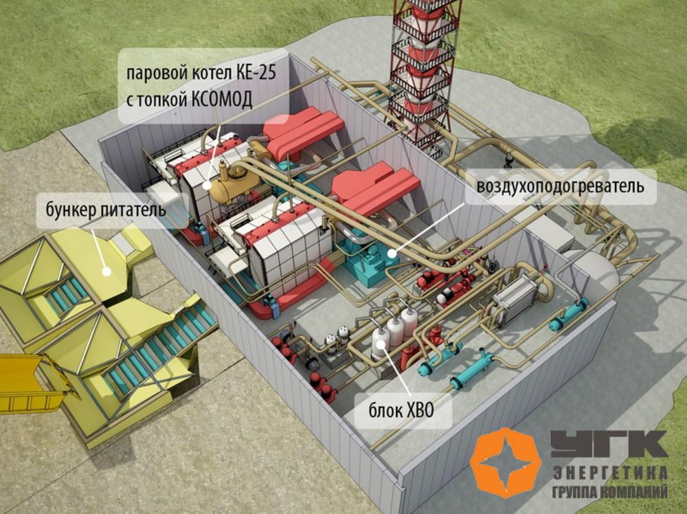 производство блочных котельных в нижнем новгороде