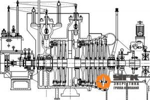 Паровые турбины с отбором пара PARSONS